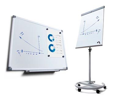 stora whiteboards